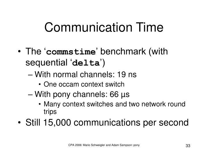 Communication Time