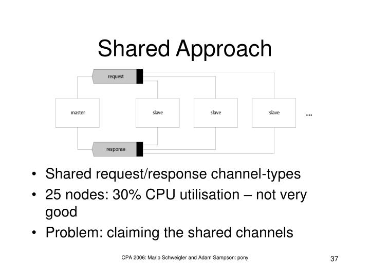 Shared Approach