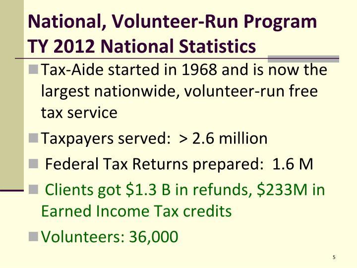 National, Volunteer-Run Program