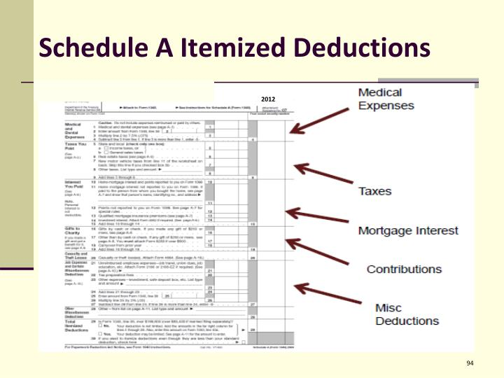 Schedule A Itemized Deductions