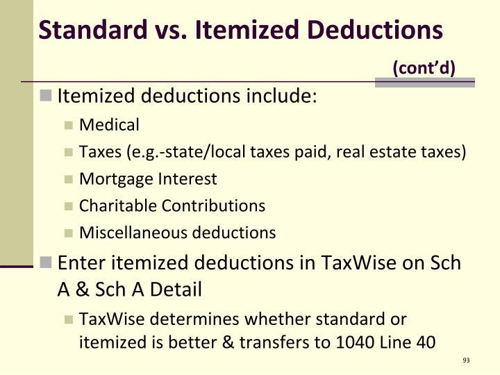 Standard vs. Itemized Deductions