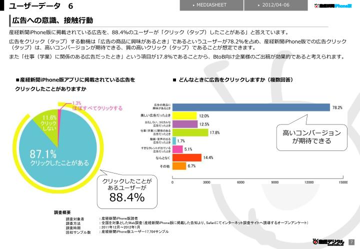 ユーザーデータ