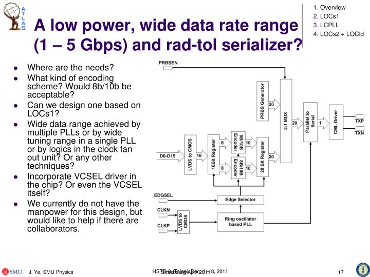 A low power, wide data rate range