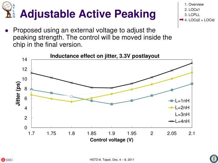Adjustable Active Peaking