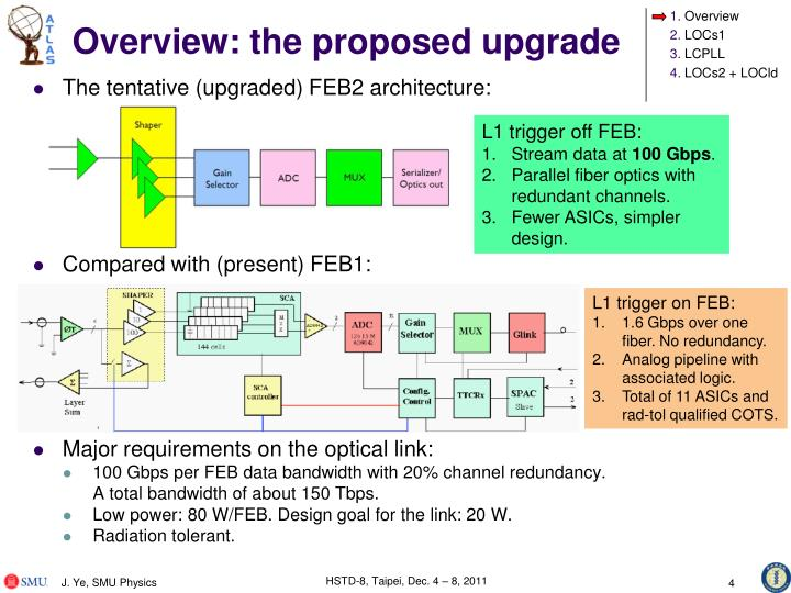 Overview: the proposed upgrade