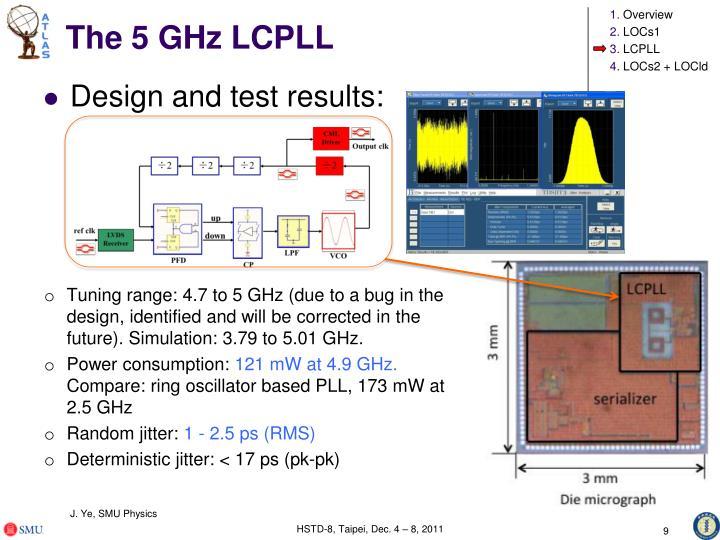 The 5 GHz LCPLL