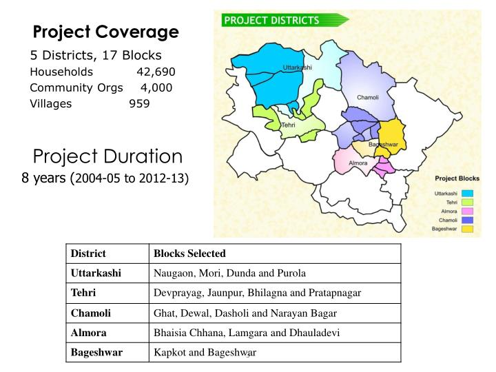 5 Districts, 17 Blocks