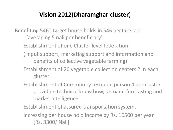Vision 2012(Dharamghar cluster)