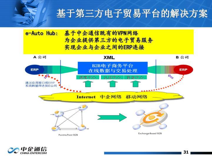 基于第三方电子贸易平台的解决方案