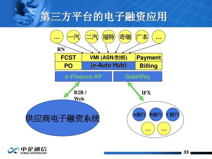 第三方平台的电子融资应用