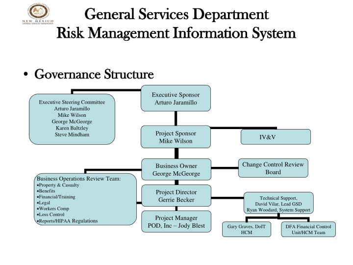 Group-wide Opportunity and Risk Management System