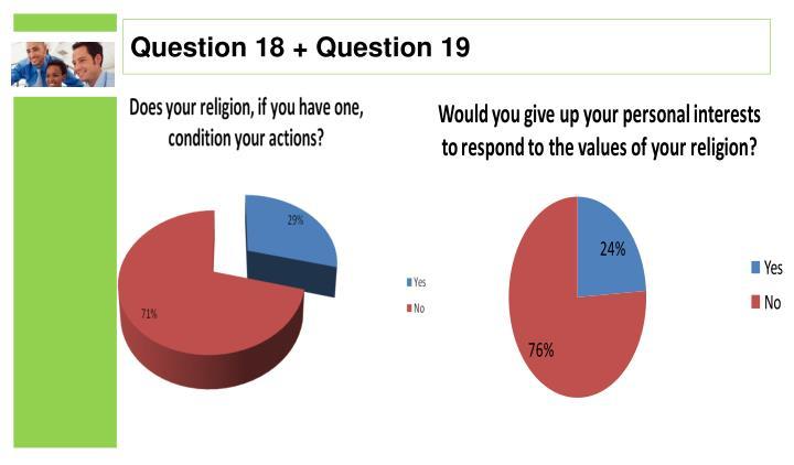 Question 18 + Question 19