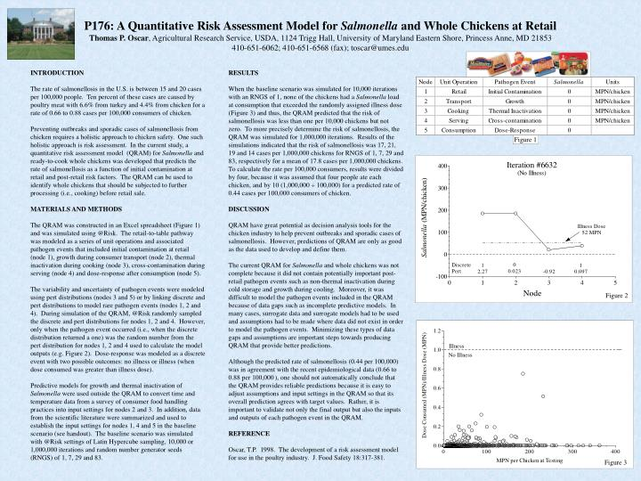 P176: A Quantitative Risk Assessment Model for