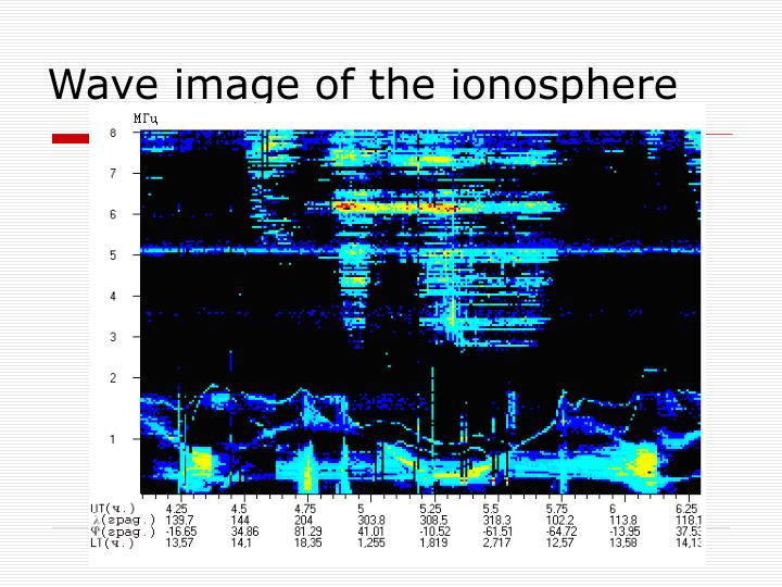 Wave image of the ionosphere