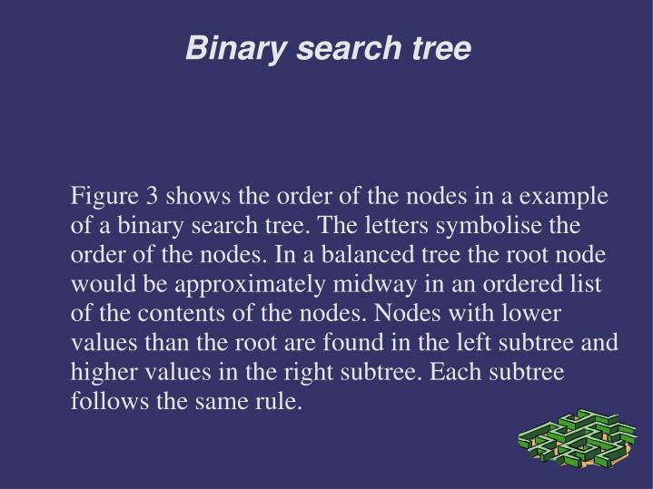 Figure 3 shows the order of the nodes in a example of a binary search tree. The letters symbolise the order of the nodes. In a balanced tree the root node would be approximately midway in an ordered list of the contents of the nodes. Nodes with lower values than the root are found in the left subtree and higher values in the right subtree. Each subtree follows the same rule.