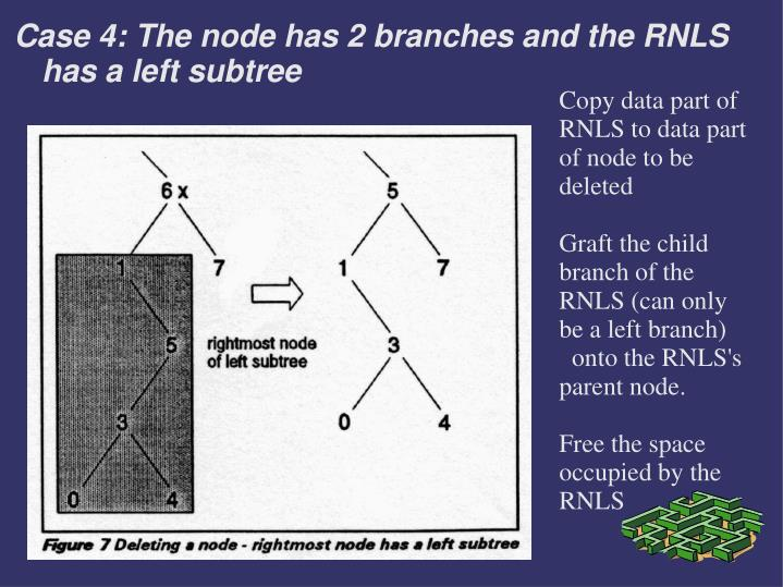 Copy data part of RNLS to data part of node to be deleted