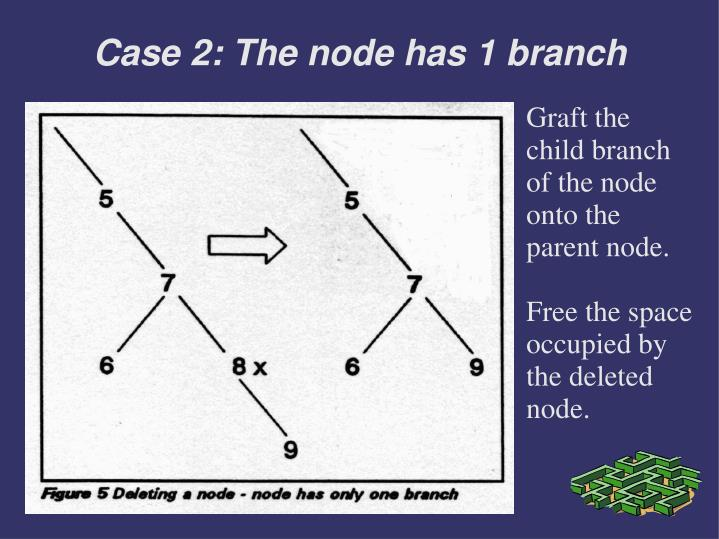 Graft the child branch of the node onto the parent node.