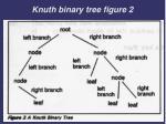 knuth binary tree figure 2