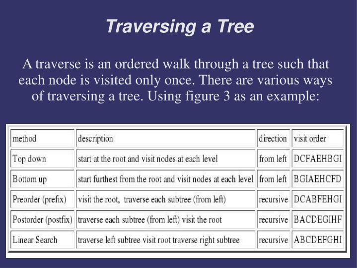 A traverse is an ordered walk through a tree such that each node is visited only once. There are various ways of traversing a tree. Using figure 3 as an example: