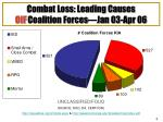 combat loss leading causes oif coalition forces jan 03 apr 06