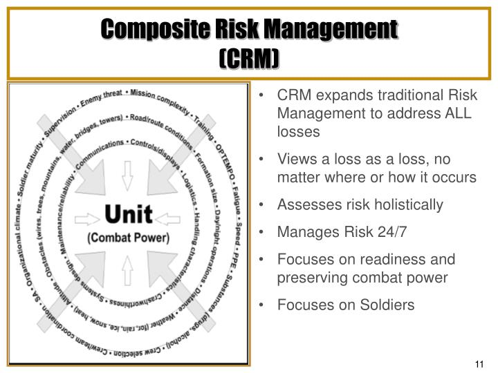 CRM expands traditional Risk Management to address ALL losses