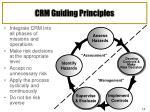 crm guiding principles