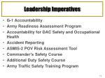 leadership imperatives
