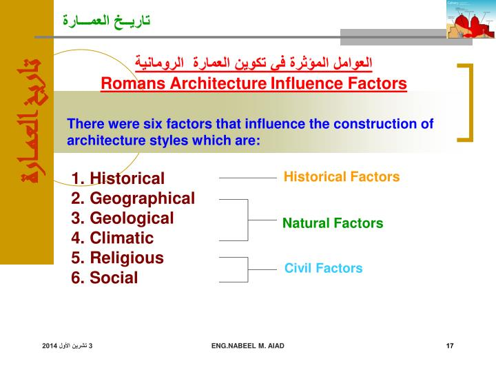 العوامل المؤثرة في تكوين العمارة  الرومانية
