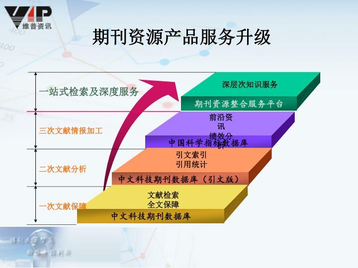 中国科学指标数据库