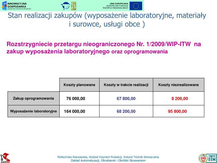 Stan realizacji zakupów (wyposażenie laboratoryjne, materiały i surowce, usługi obce )