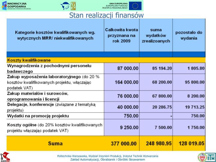 Stan realizacji finansów