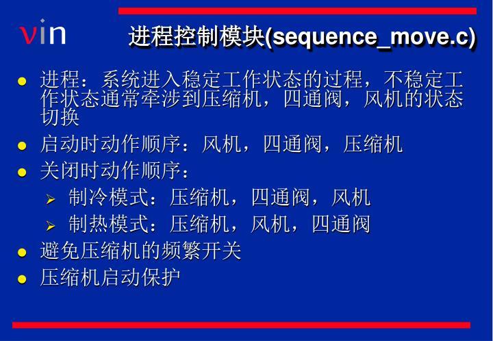 进程控制模块(