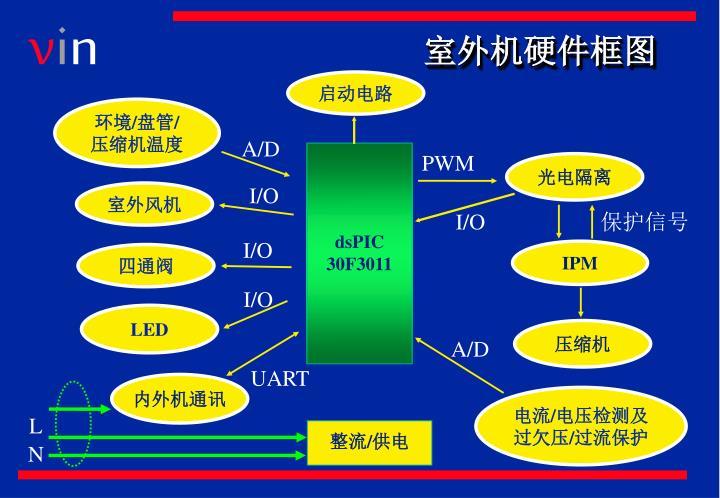 室外机硬件框图