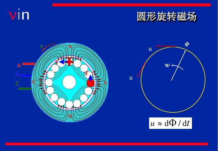 圆形旋转磁场