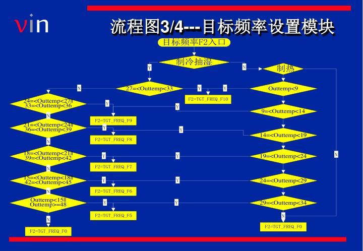 流程图3/4---目标频率设置模块