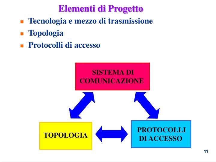 Elementi di Progetto