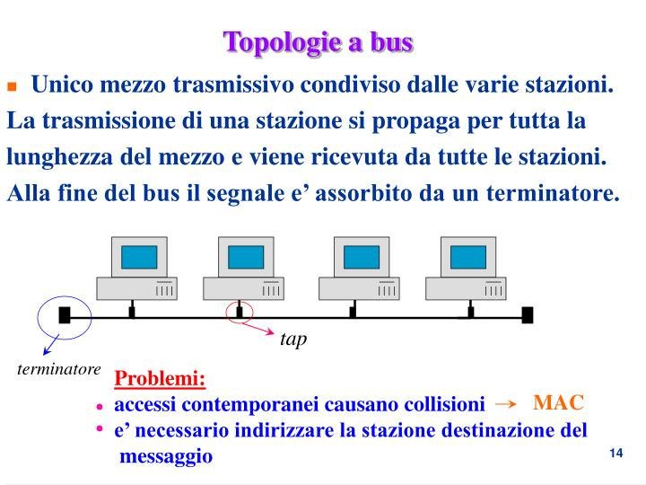 Topologie a bus