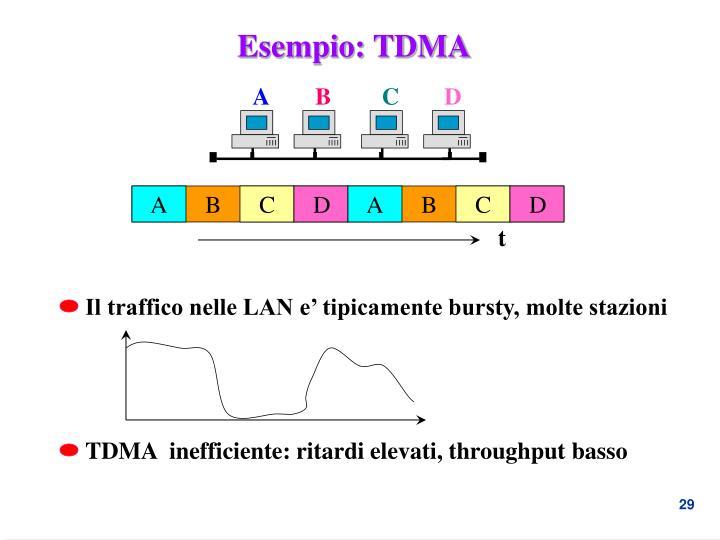 Esempio: TDMA
