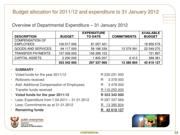 Budget allocation for 2011/12 and expenditure to 31 January 2012