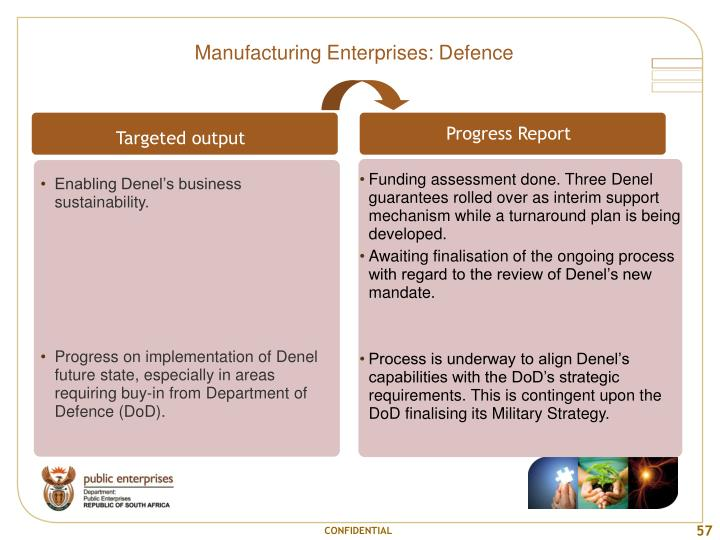 Funding assessment done. Three Denel guarantees rolled over as interim support mechanism while a turnaround plan is being developed.