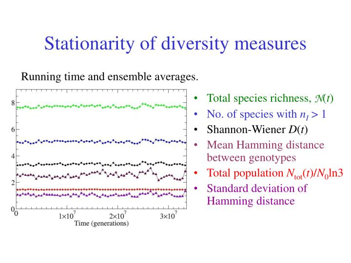 Stationarity of diversity measures