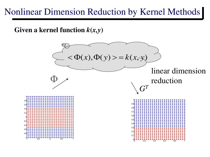 Nonlinear Dimension Reduction by Kernel Methods