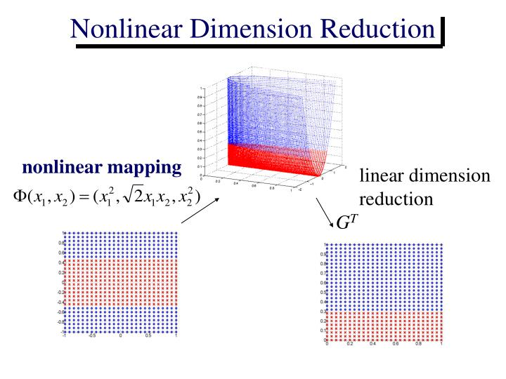 Nonlinear Dimension Reduction