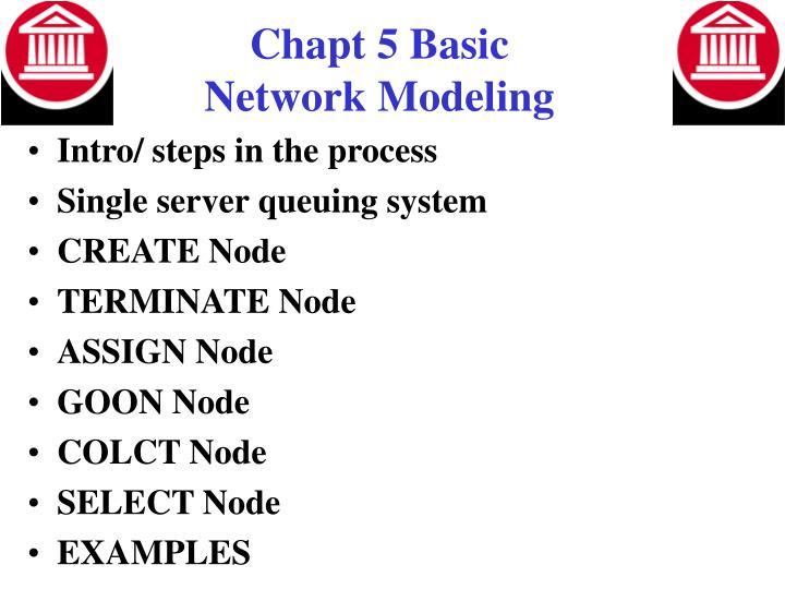 Chapt 5 Basic