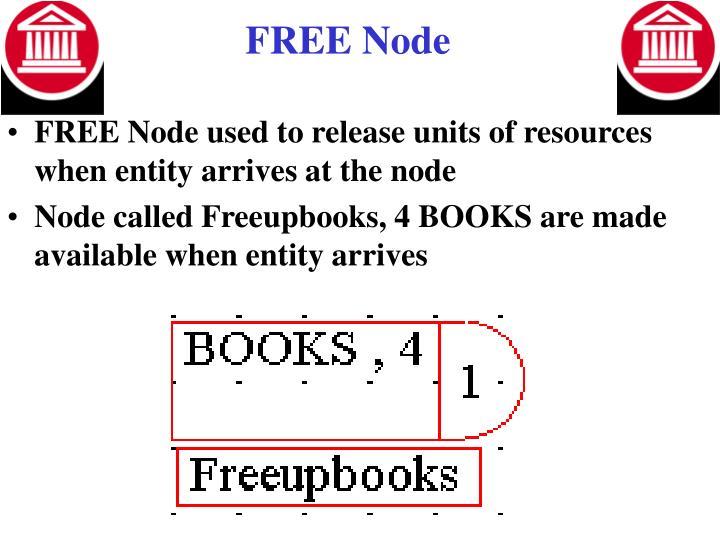 FREE Node