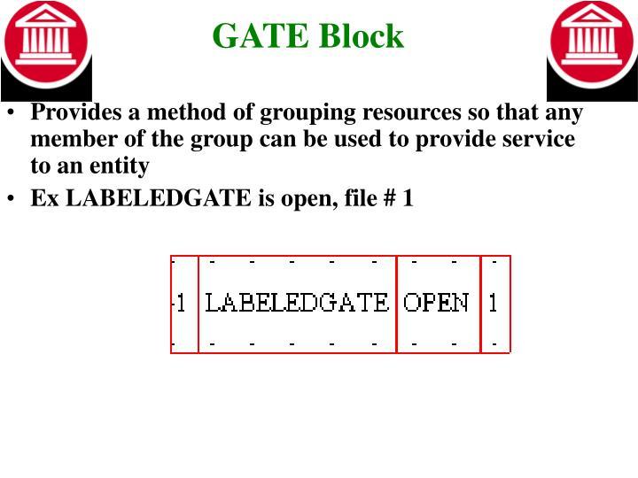 GATE Block