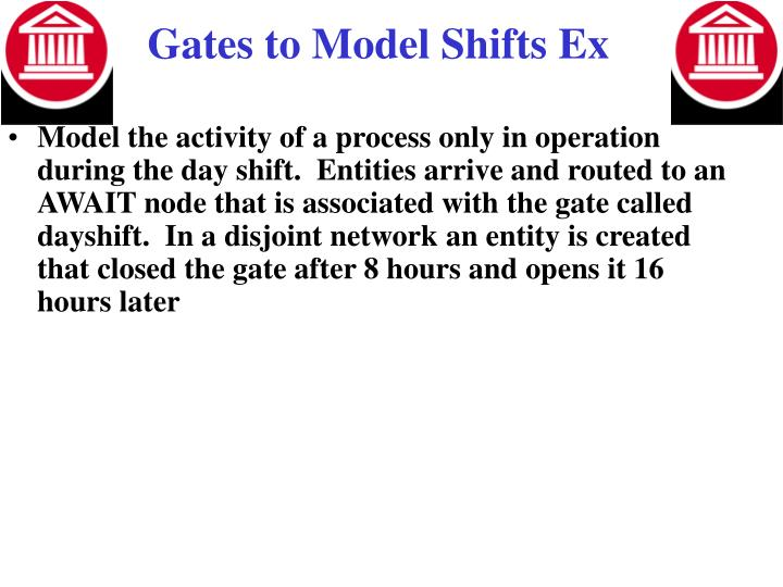Gates to Model Shifts Ex