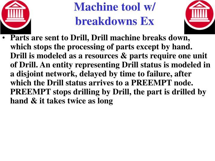 Machine tool w/