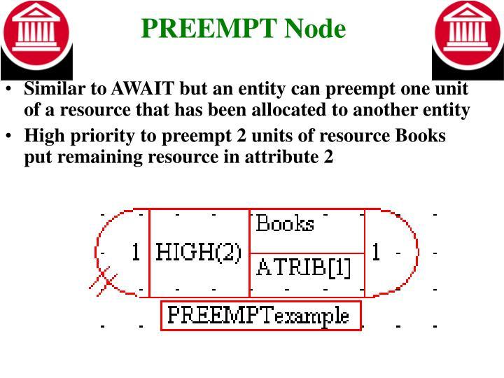 PREEMPT Node