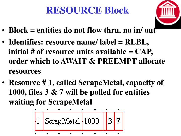 RESOURCE Block
